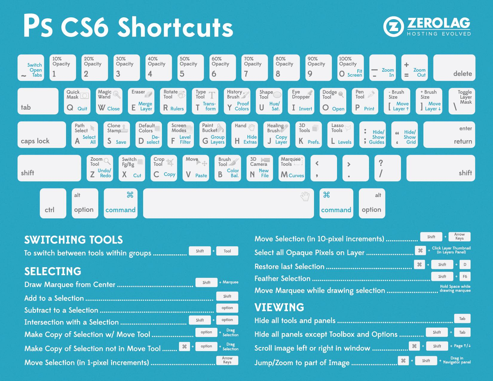 photoshop_cs6_keyboard_shortcut