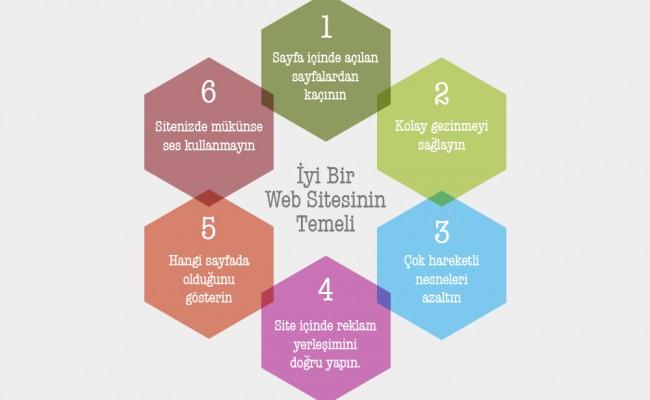 webin-temeli
