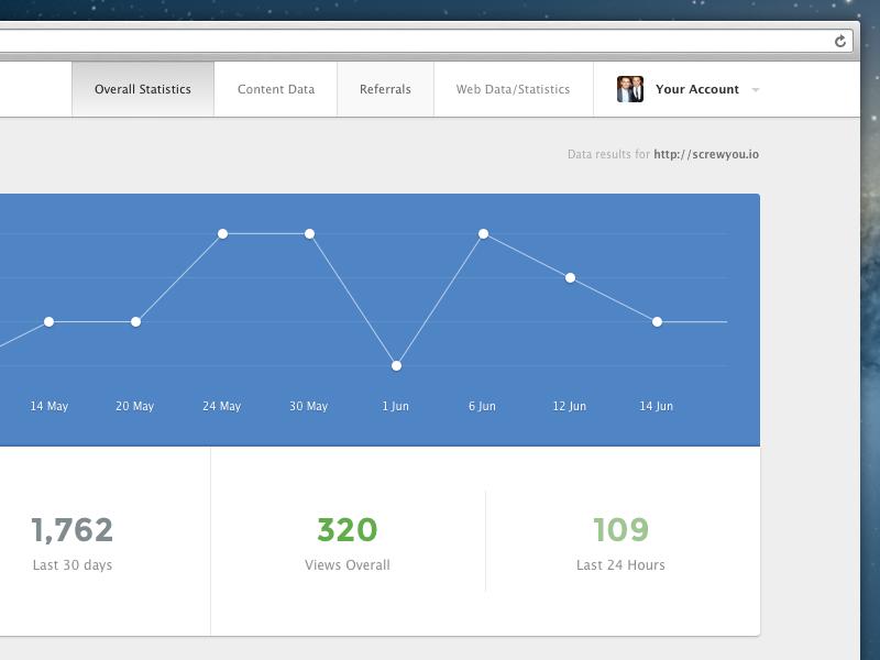 istatistikler-sayfasi