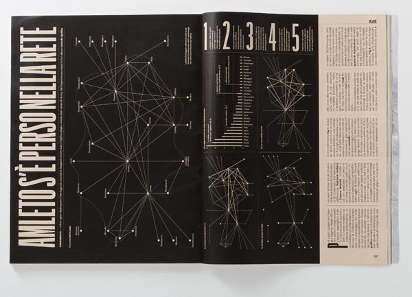 dergi-ic-sayfa-tasarimlari-20