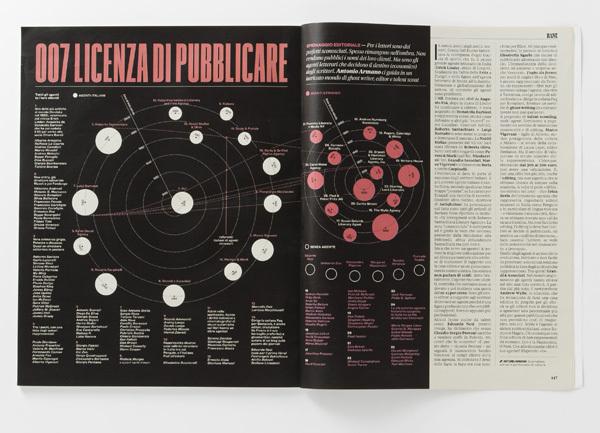 dergi-ic-sayfa-tasarimlari-26