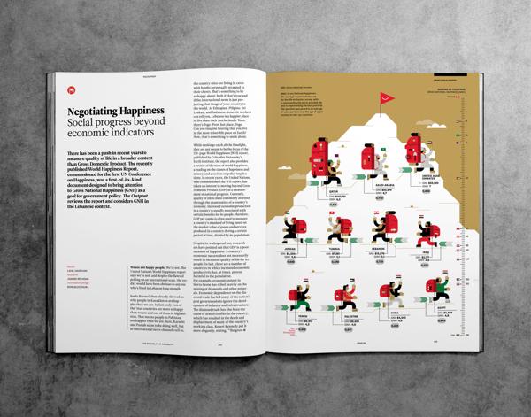 dergi-sayfasi-yerlesimi-1