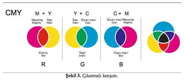 renkler-hakkinda-bilgiler-ve-teoriler